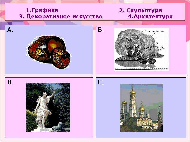 1. Графика 2. Скульптура 3. Декоративное искусство 4. Архитектура А.