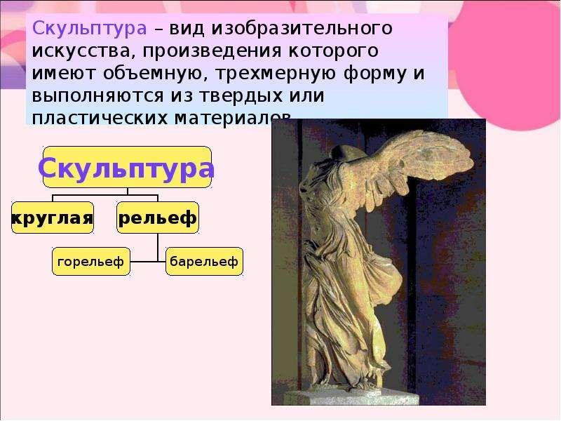 Скульптура – вид изобразительного искусства, произведения которого имеют объемную, трехмерную форму