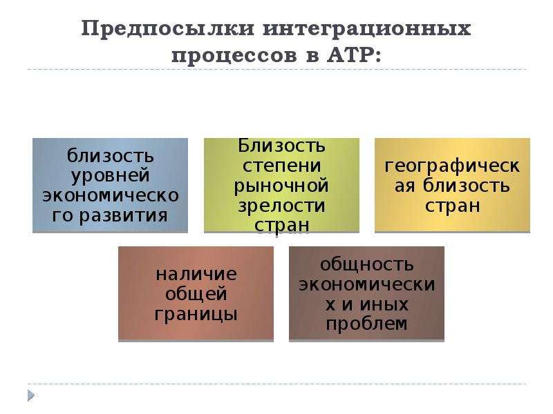 Рисунок 2 - структура торговли в атр в 2007 г