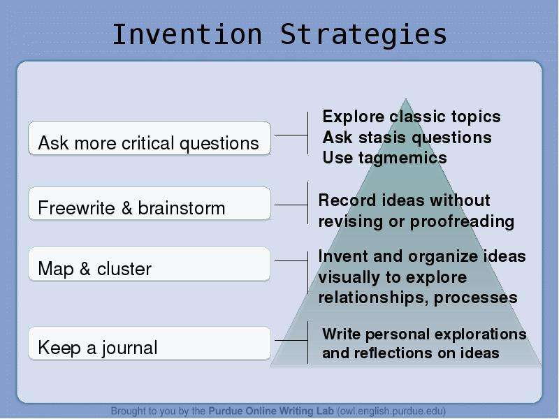 strategies thesis The kind of thesis that your paper will have will depend on the purpose of your writing this handout will cover general thesis statement tips, explain some of the different types of thesis statements, and provide some links to other resources about writing thesis statements start creating a thesis statement 1 analyze your topic.