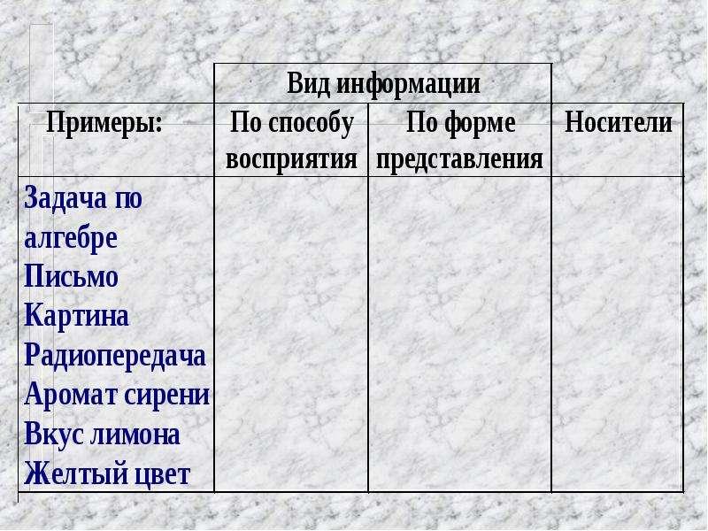 ИНФОРМАЦИЯ. ИНФОРМАТИКА. ИНФОРМАТИЗАЦИЯ., слайд 13