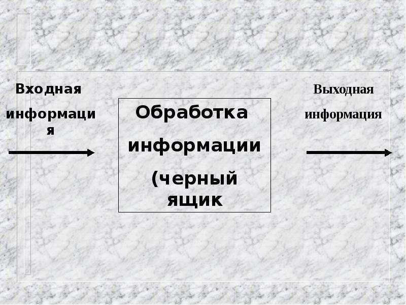 ИНФОРМАЦИЯ. ИНФОРМАТИКА. ИНФОРМАТИЗАЦИЯ., слайд 26
