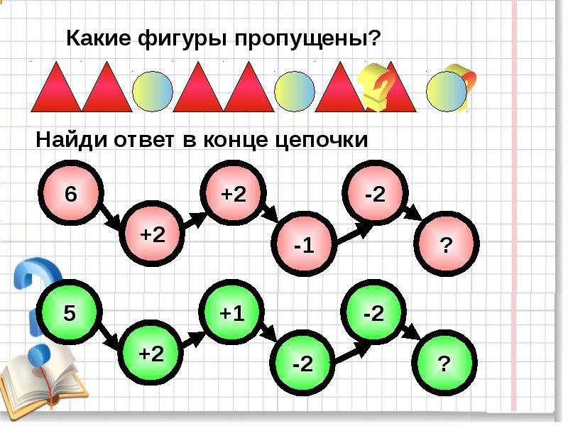 ленточный математические цепочки для дошкольников время проведения Олимпийских