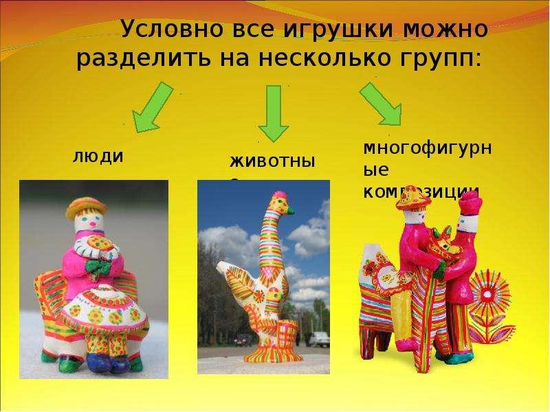 Условно все игрушки можно разделить на несколько групп: Условно все игрушки можно разделить на неско