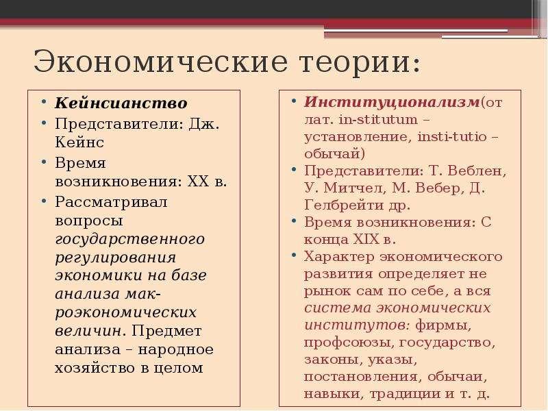 Экономические теории: Кейнсианство Представители: Дж. Кейнс Время возникновения: XX в. Рассматривал