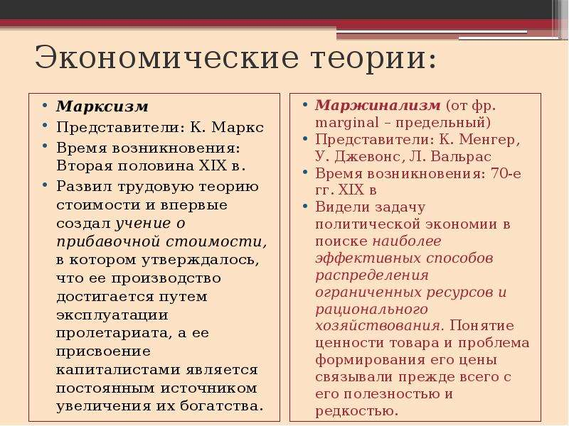 Экономические теории: Марксизм Представители: К. Маркс Время возникновения: Вторая половина XIX в. Р