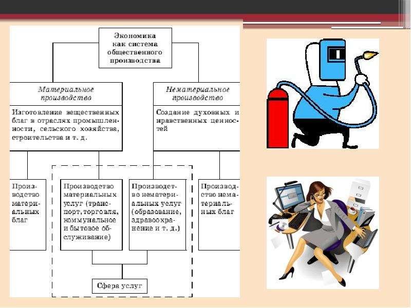 Экономика: наука и хозяйство., слайд 4