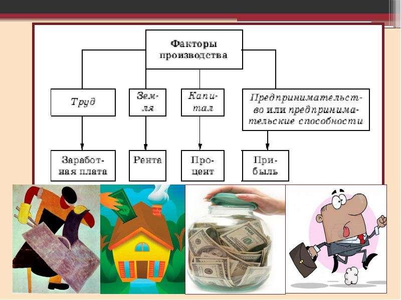 Экономика: наука и хозяйство., слайд 7