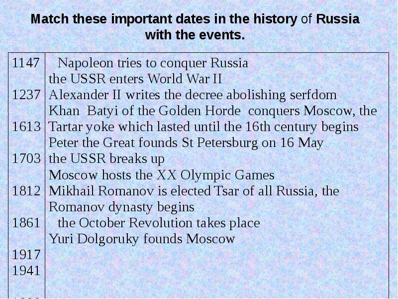 the foundation and history of the russian federation Guidelines for the development of the russian financial in us dollars and in euros for the purpose of article 395 of the civil code of the russian federation.
