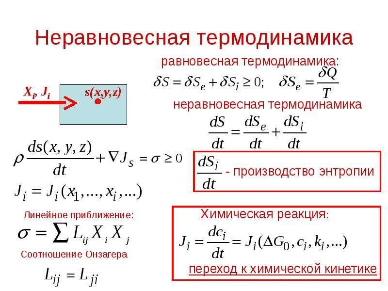 Первый закон термодинамики лекция по теплофизике