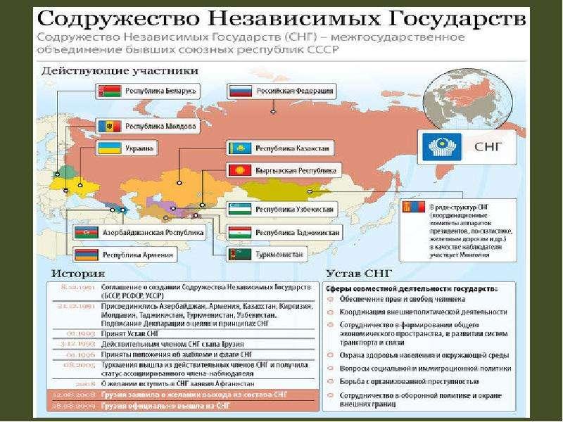 знакомства по всем странам и россией
