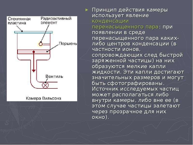 Принцип действия камеры использует явление конденсации перенасыщенного пара: при появлении в среде п