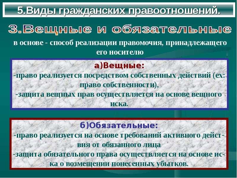 Банк документов - Министерство здравоохранения