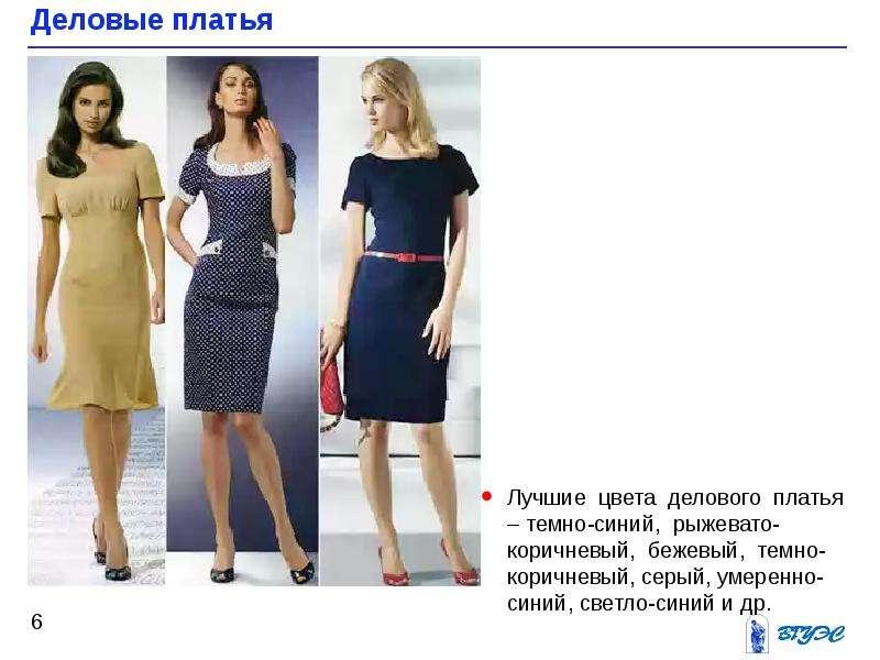 Презентацию на тему женской одежды