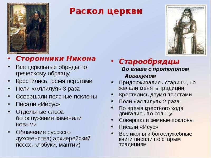 шпаргалки по истории раскол русской православной церкви