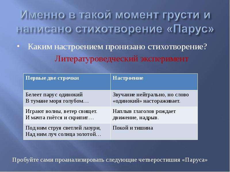 Анализ Стихотворения Лермонтова Скачать