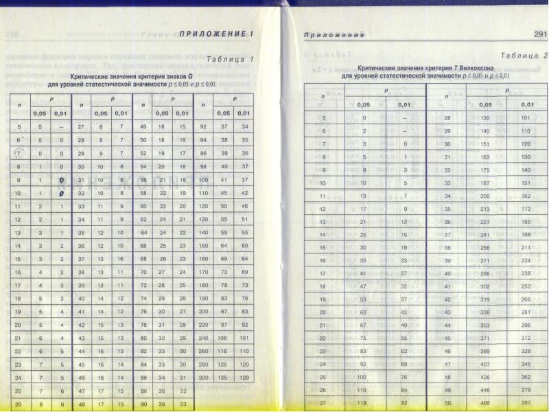 Математические основы психологии, слайд 16