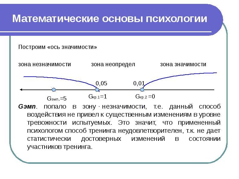 Математические основы психологии Построим «ось значимости» зона незначимости зона неопредел зона зна