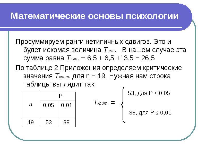 Математические основы психологии Просуммируем ранги нетипичных сдвигов. Это и будет искомая величина