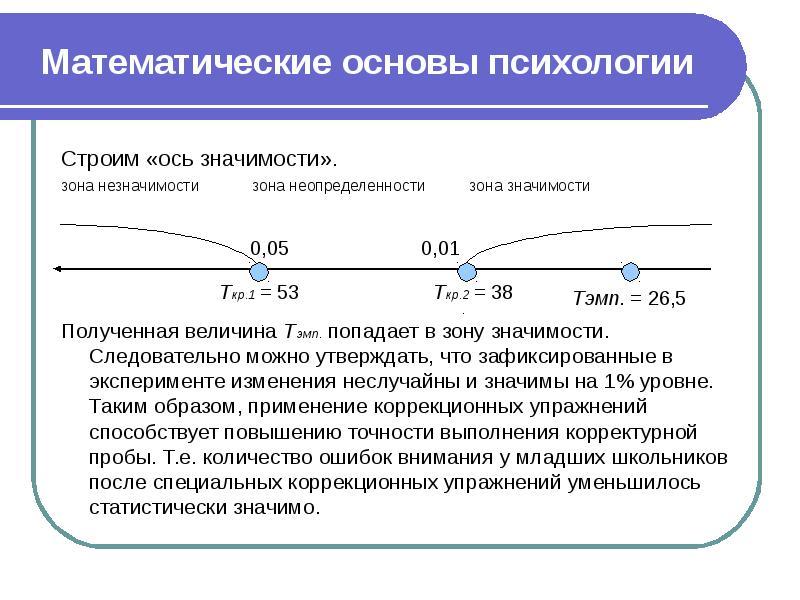 Математические основы психологии Строим «ось значимости». зона незначимости зона неопределенности зо
