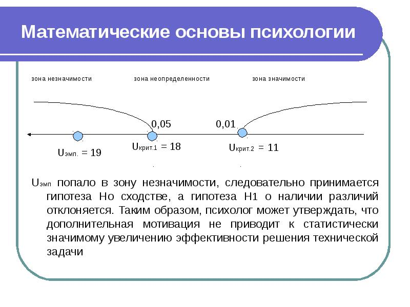 Математические основы психологии зона незначимости зона неопределенности зона значимости