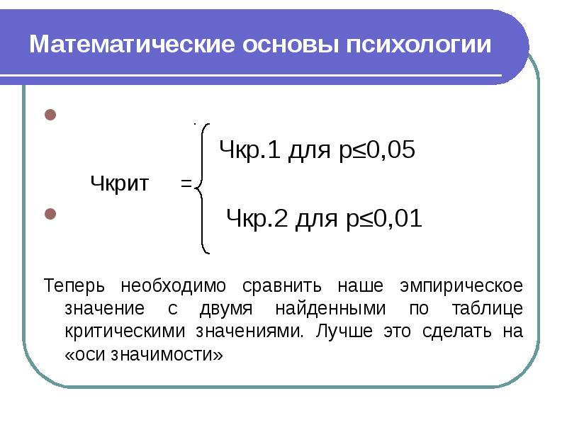 Математические основы психологии Чкр. 1 для р≤0,05 Чкрит = Чкр. 2 для р≤0,01 Теперь необходимо сравн