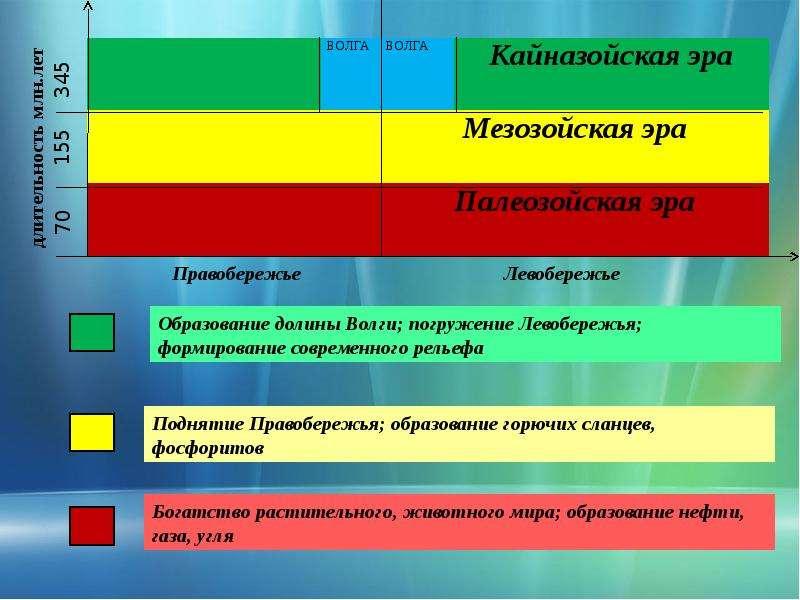 Тектоника и геология