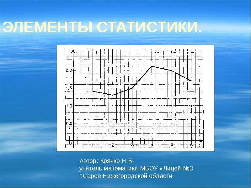 Презентация На тему Элементы статистики.