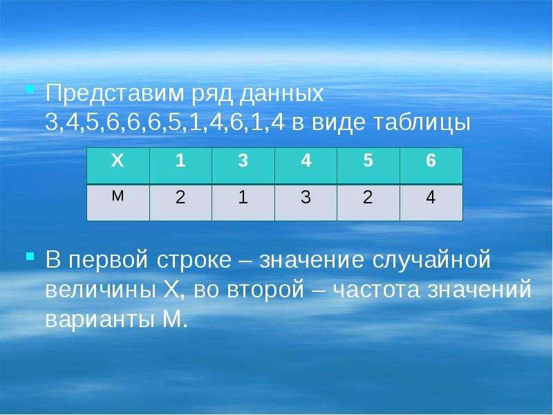 Представим ряд данных 3,4,5,6,6,6,5,1,4,6,1,4 в виде таблицы Представим ряд данных 3,4,5,6,6,6,5,1,4