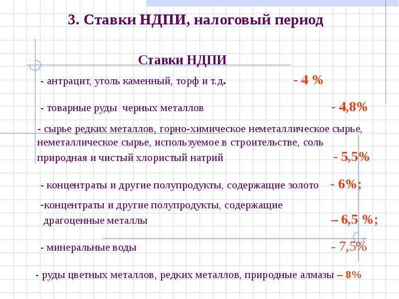 - антрацит, уголь каменный, торф и т. д. - 4 %