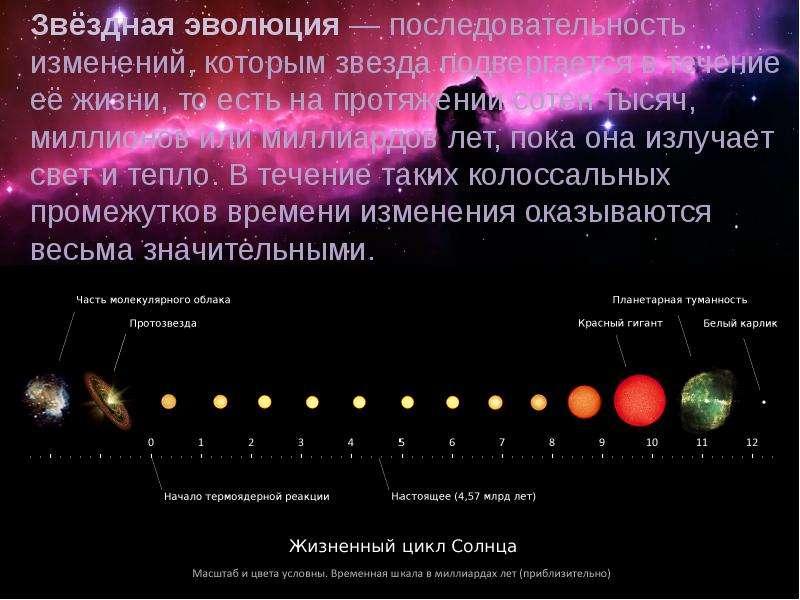 Основные характеристики звёзд cлайд 3 500