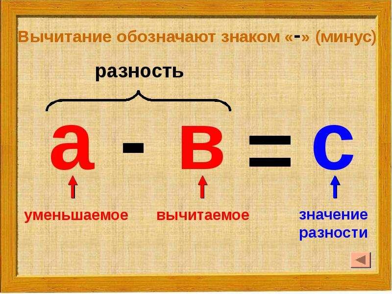 Каким Знаком В Математике Показывается Разность