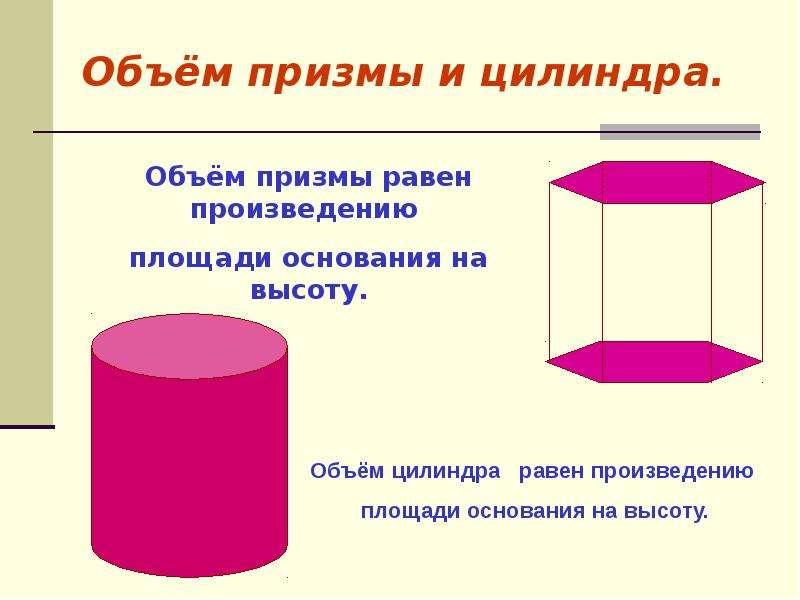 По геометрии Объемы геометрических тел, слайд 12