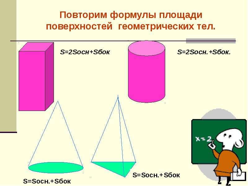 По геометрии Объемы геометрических тел, слайд 5