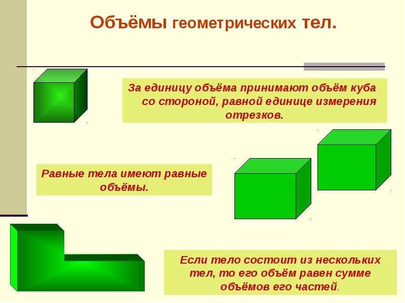 По геометрии Объемы геометрических тел, слайд 6