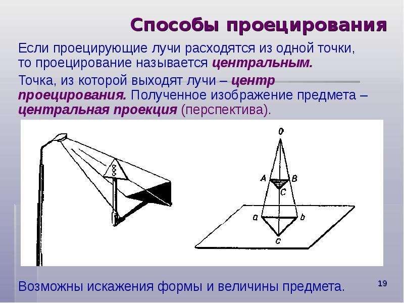 Проекция точки есть точка рисунок