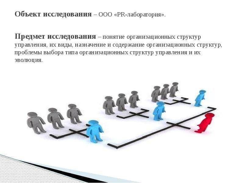 Объект исследования – ООО «PR-лаборатория». Предмет исследования – понятие организационных структур