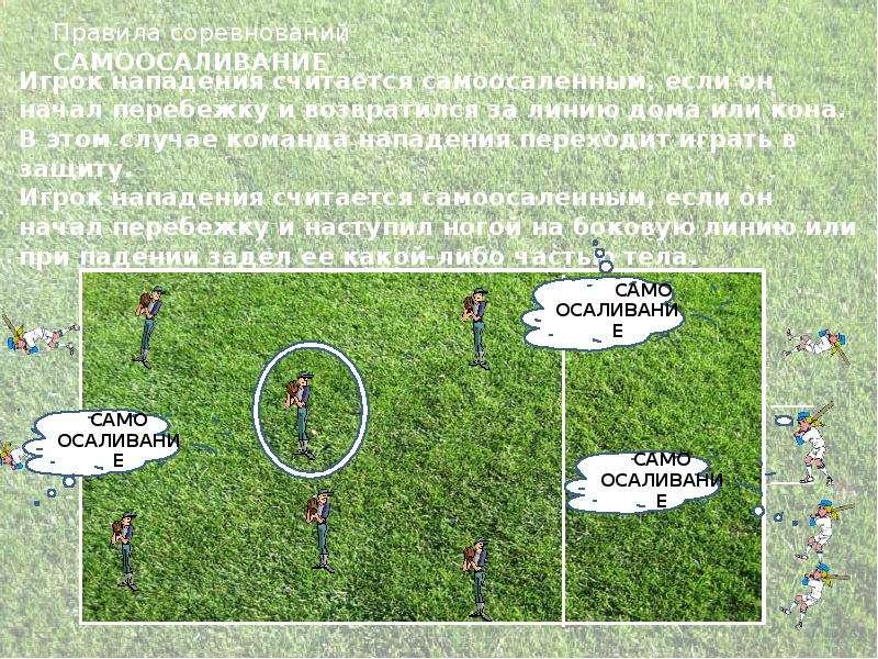 Правила соревнований САМООСАЛИВАНИЕ Игрок нападения считается самоосаленным, если он начал перебежку