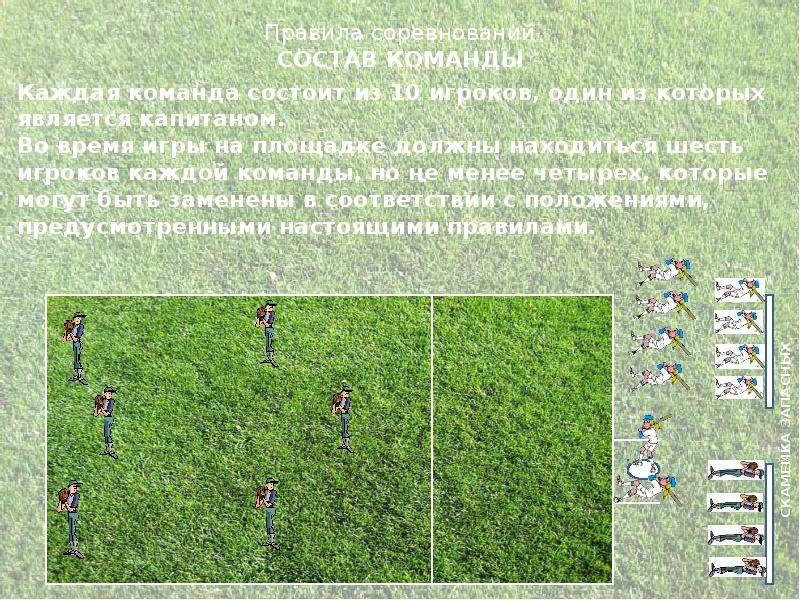 Правила соревнований СОСТАВ КОМАНДЫ Каждая команда состоит из 10 игроков, один из которых является к