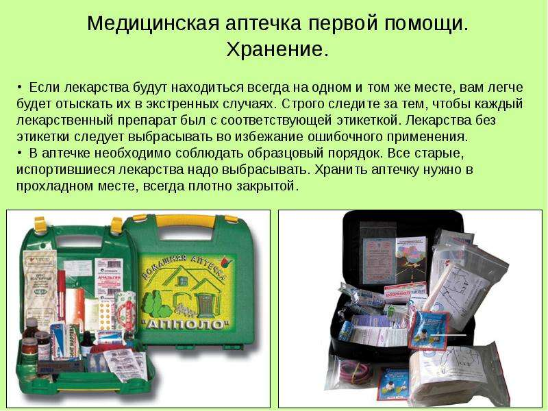 фактических что нужно в аптечке для работы питательные вещества
