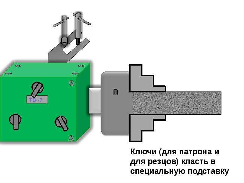 Установка токарных резцов