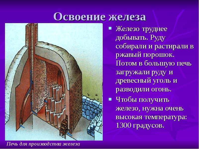 шерсти как получали железо в древности зависимости