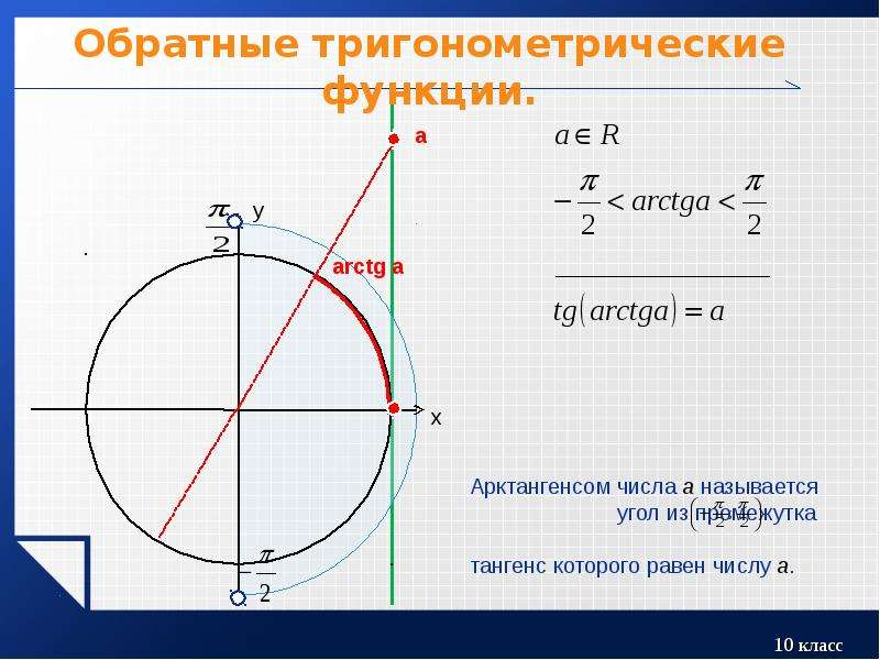 С тригонометрией знакомство