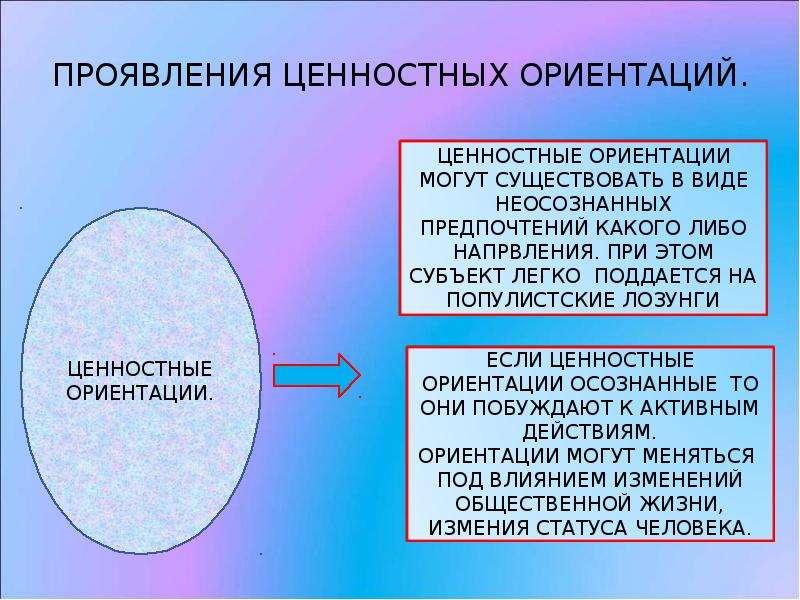 psihologiya-metodika-seksualnaya-orientatsiya