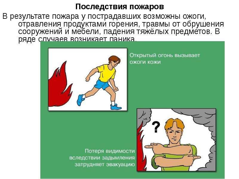 Последствия пожаров В результате пожара у пострадавших возможны ожоги, отравления продуктами горения