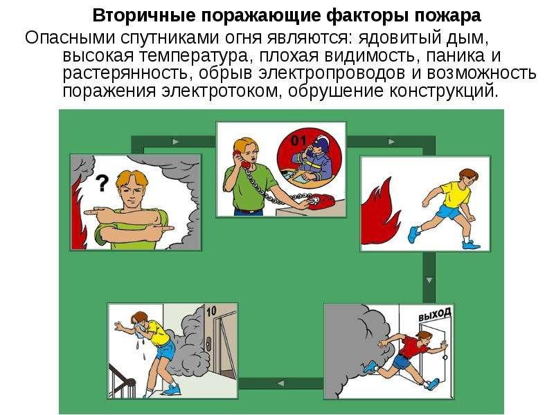 Вторичные поражающие факторы пожара Опасными спутниками огня являются: ядовитый дым, высокая темпера