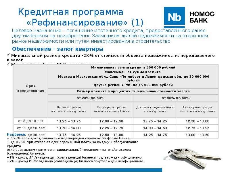 рефинансирование ипотеки под меньший процент 8.5 счастью, прежде