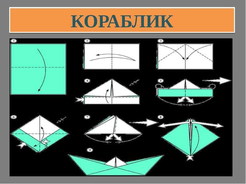 Конспект урока оригами кораблики