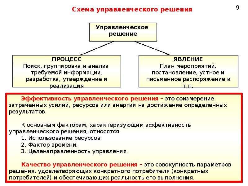 Сущность и классификация управленческих решений, слайд 3