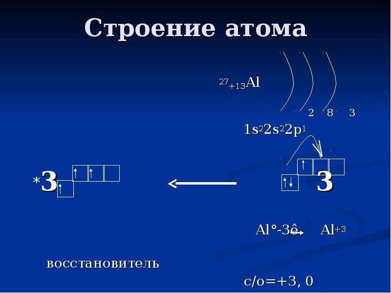 строение атома алюминия картинка